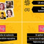 TargiKsiazki.Online i TaniaKsiazka.pl odniosły kolejny sukces